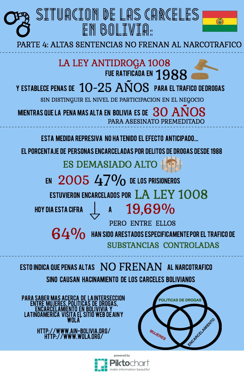SPANISH altas sentencias infographic FINAL